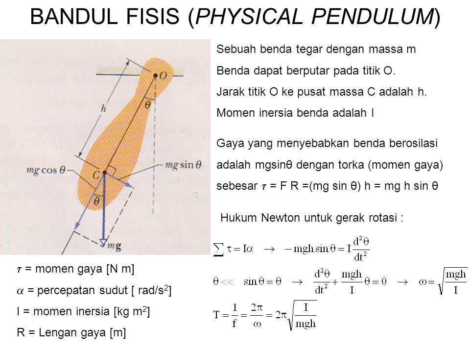 BANDUL FISIS (PHYSICAL PENDULUM)