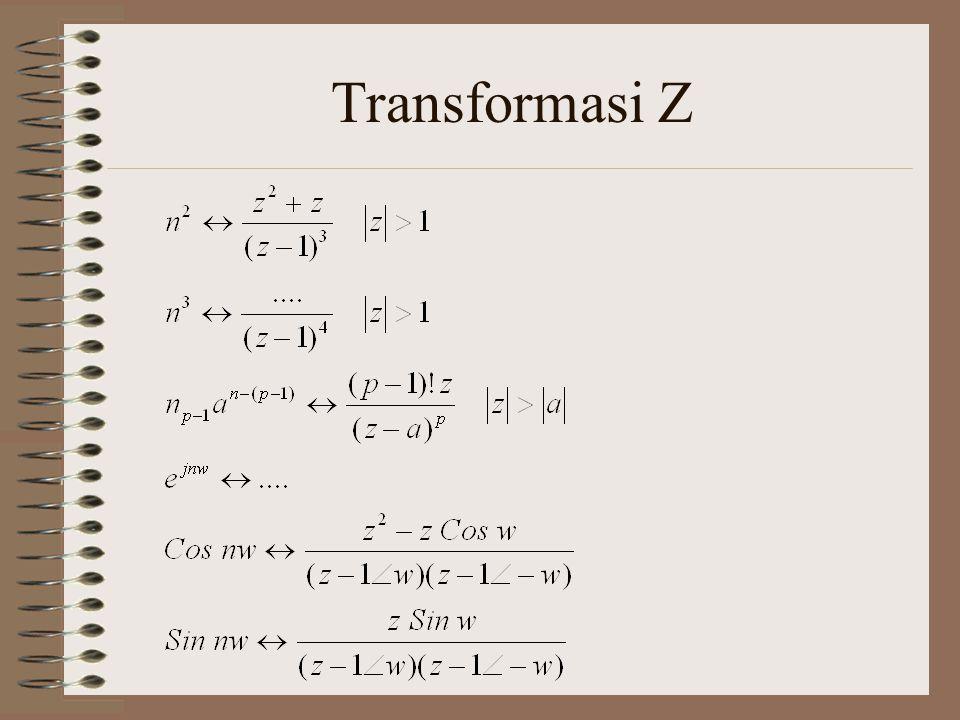 Transformasi Z