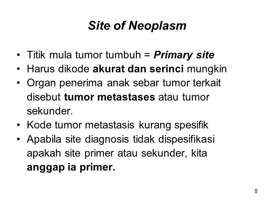 Site of Neoplasm Titik mula tumor tumbuh = Primary site
