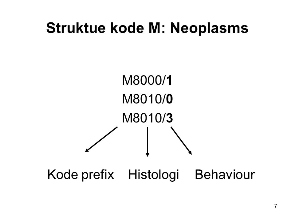 Struktue kode M: Neoplasms