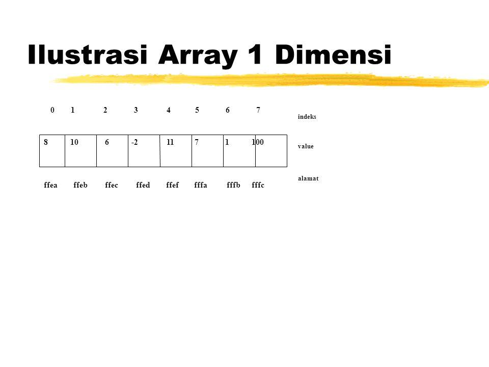 Ilustrasi Array 1 Dimensi