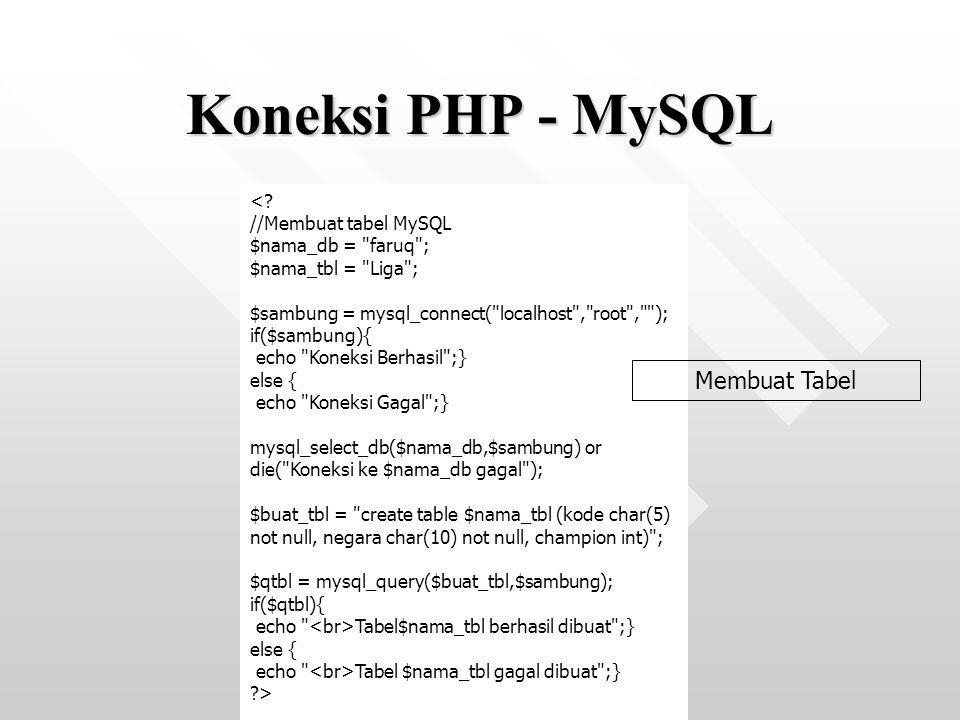 Koneksi PHP - MySQL Membuat Tabel < //Membuat tabel MySQL