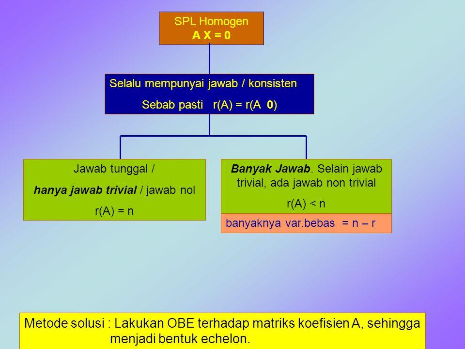 Metode solusi : Lakukan OBE terhadap matriks koefisien A, sehingga