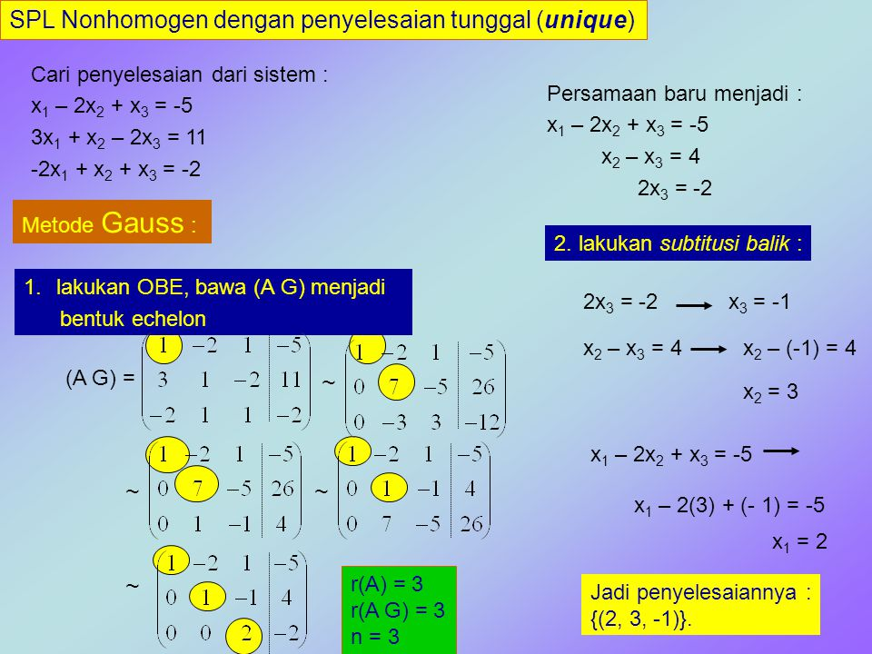 SPL Nonhomogen dengan penyelesaian tunggal (unique)
