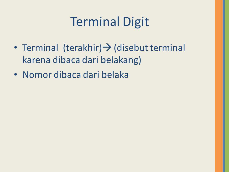 Terminal Digit Terminal (terakhir) (disebut terminal karena dibaca dari belakang) Nomor dibaca dari belaka.