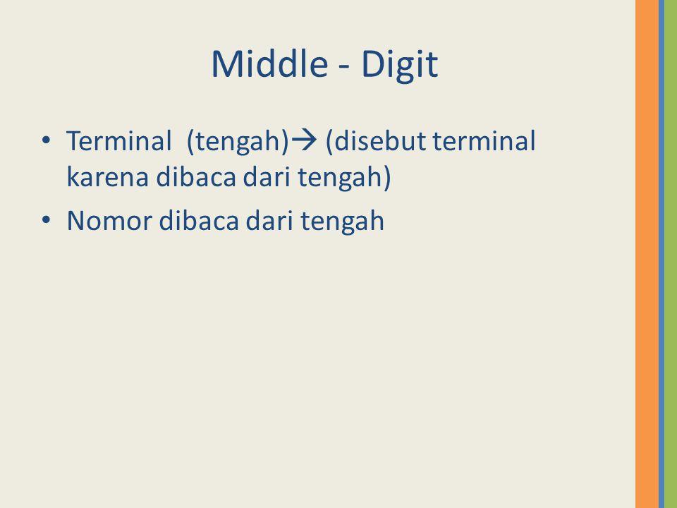 Middle - Digit Terminal (tengah) (disebut terminal karena dibaca dari tengah) Nomor dibaca dari tengah.