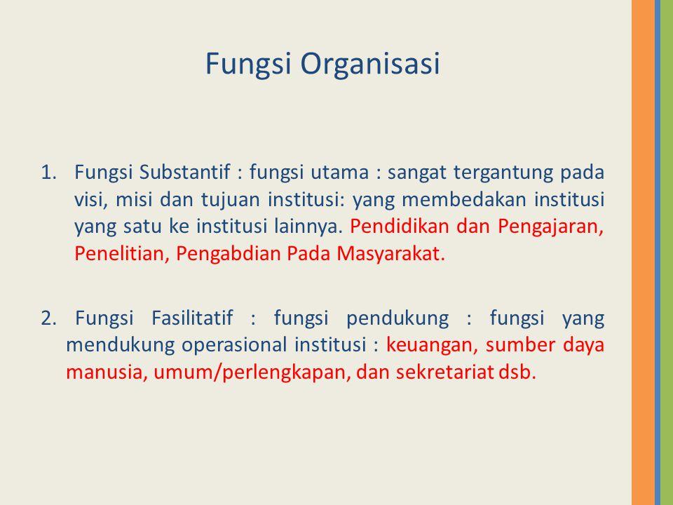 Fungsi Organisasi