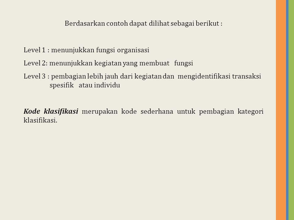 Berdasarkan contoh dapat dilihat sebagai berikut :