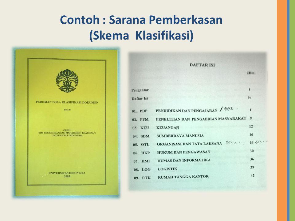 Contoh : Sarana Pemberkasan (Skema Klasifikasi)