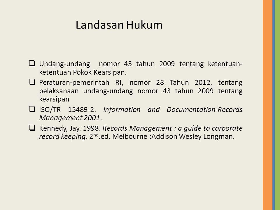 Landasan Hukum Undang-undang nomor 43 tahun 2009 tentang ketentuan-ketentuan Pokok Kearsipan.