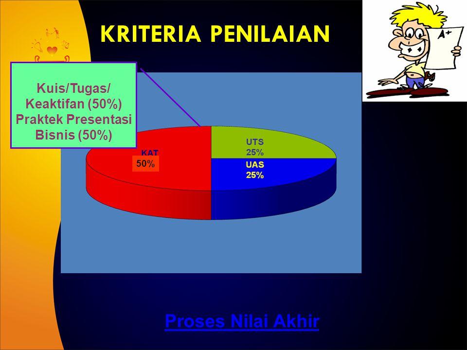 Praktek Presentasi Bisnis (50%)