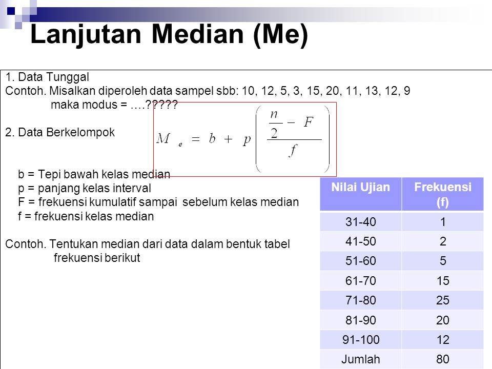 Lanjutan Median (Me) Nilai Ujian Frekuensi (f) 31-40 1 41-50 2 51-60 5