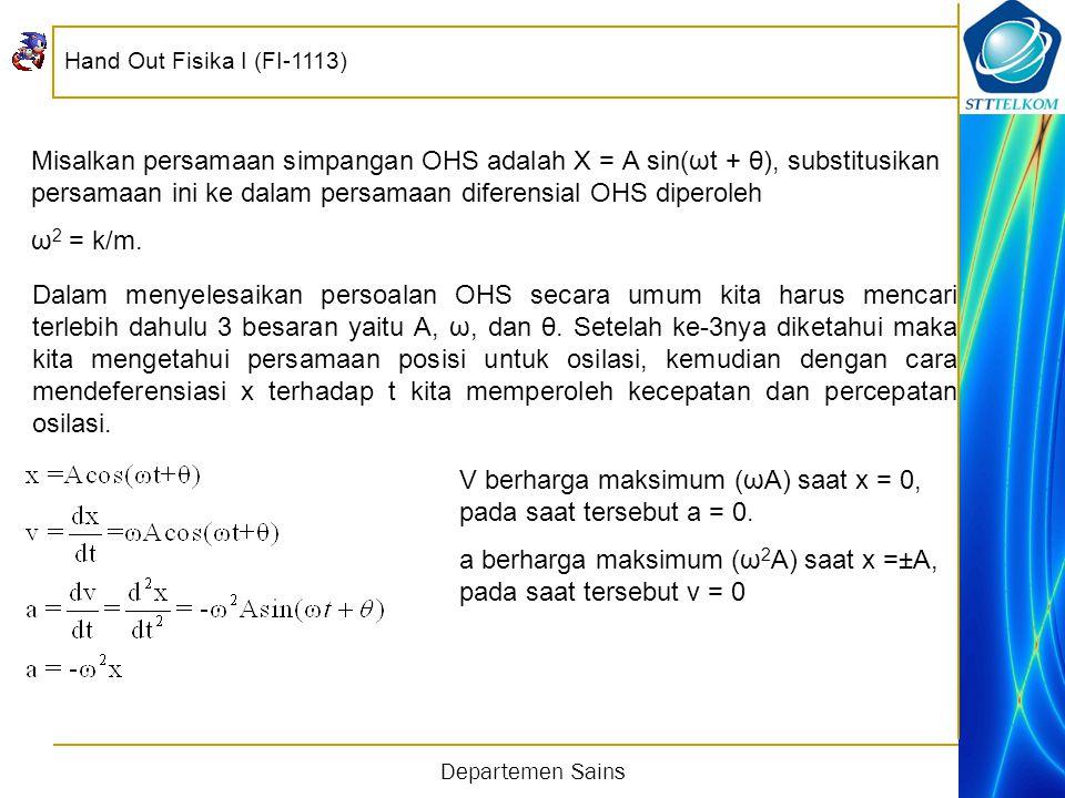 V berharga maksimum (ωA) saat x = 0, pada saat tersebut a = 0.