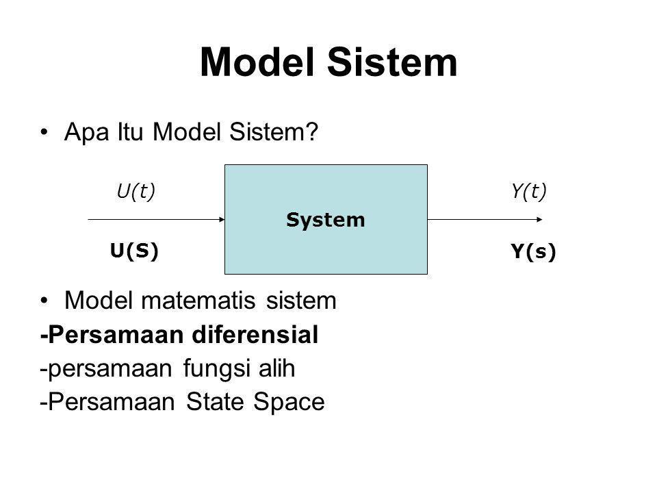 Model Sistem Apa Itu Model Sistem Model matematis sistem