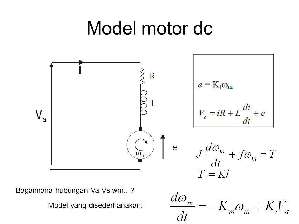 Model motor dc Bagaimana hubungan Va Vs wm..