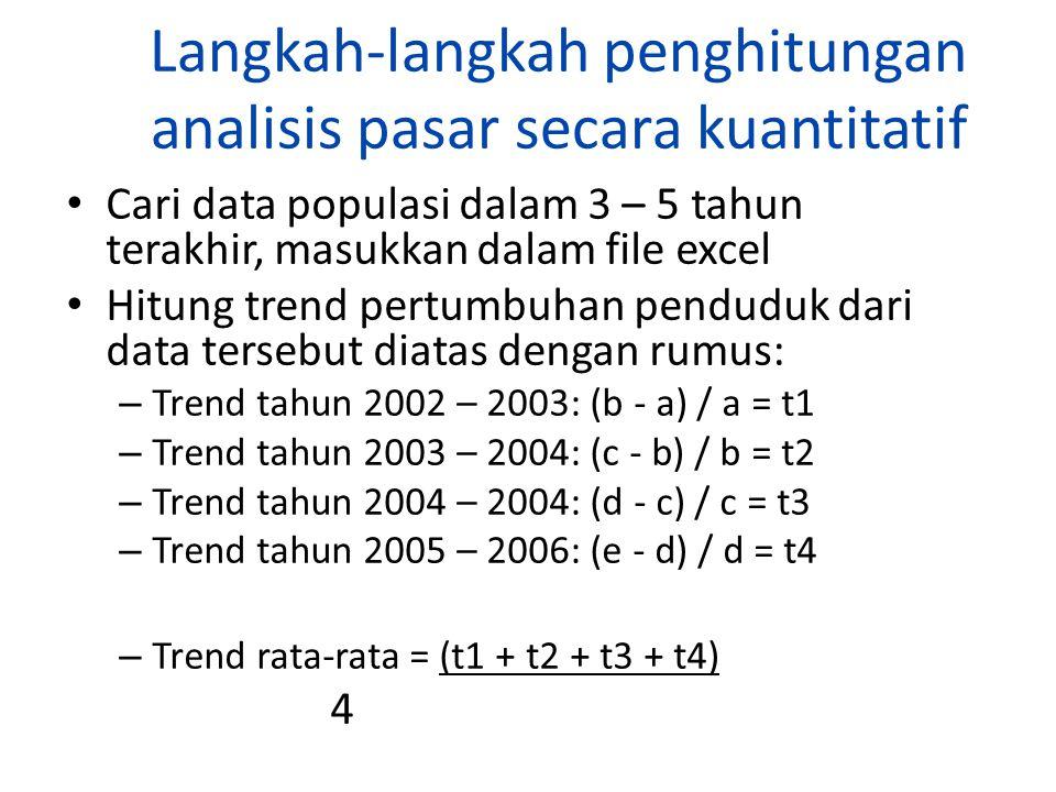 Langkah-langkah penghitungan analisis pasar secara kuantitatif