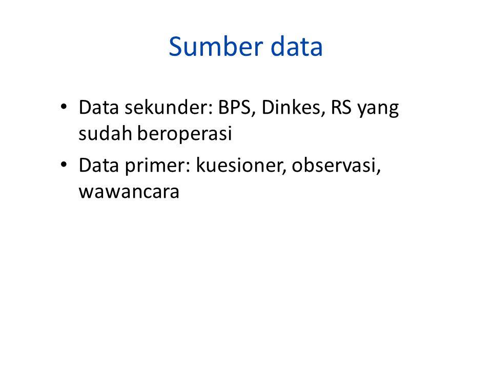 Sumber data Data sekunder: BPS, Dinkes, RS yang sudah beroperasi