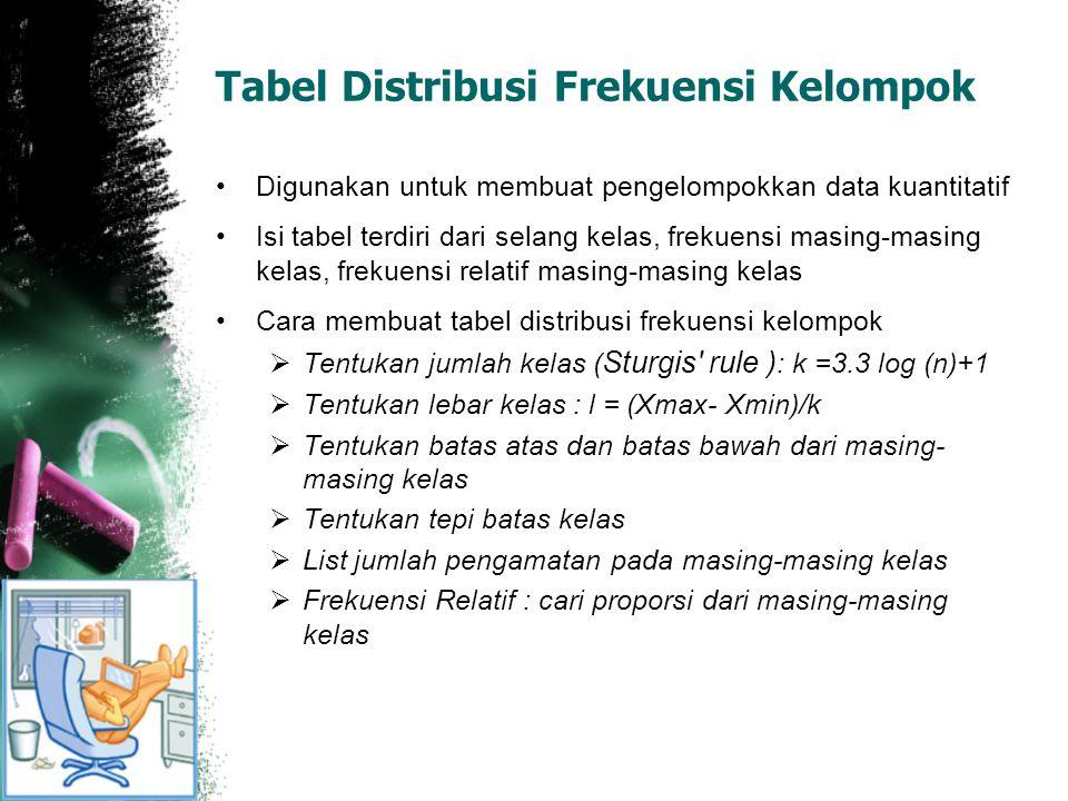 Tabel Distribusi Frekuensi Kelompok