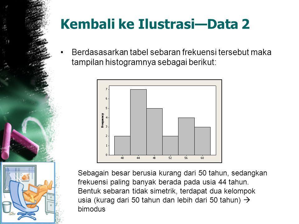 Kembali ke Ilustrasi—Data 2