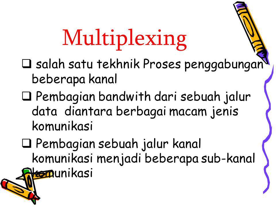 Multiplexing salah satu tekhnik Proses penggabungan beberapa kanal