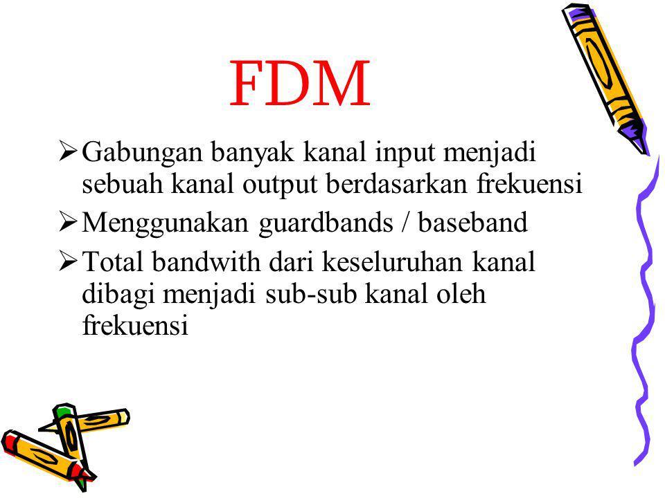 FDM Gabungan banyak kanal input menjadi sebuah kanal output berdasarkan frekuensi. Menggunakan guardbands / baseband.