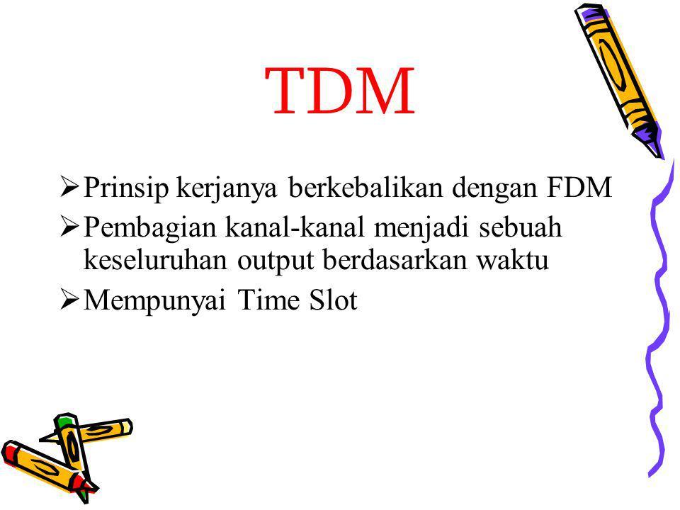 TDM Prinsip kerjanya berkebalikan dengan FDM
