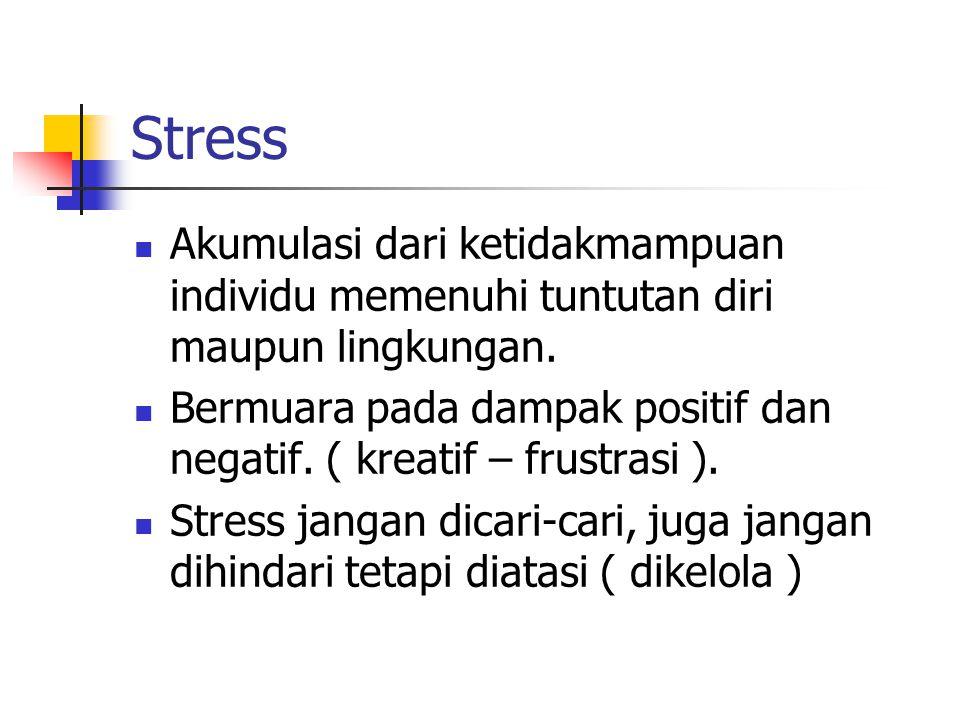 Stress Akumulasi dari ketidakmampuan individu memenuhi tuntutan diri maupun lingkungan.