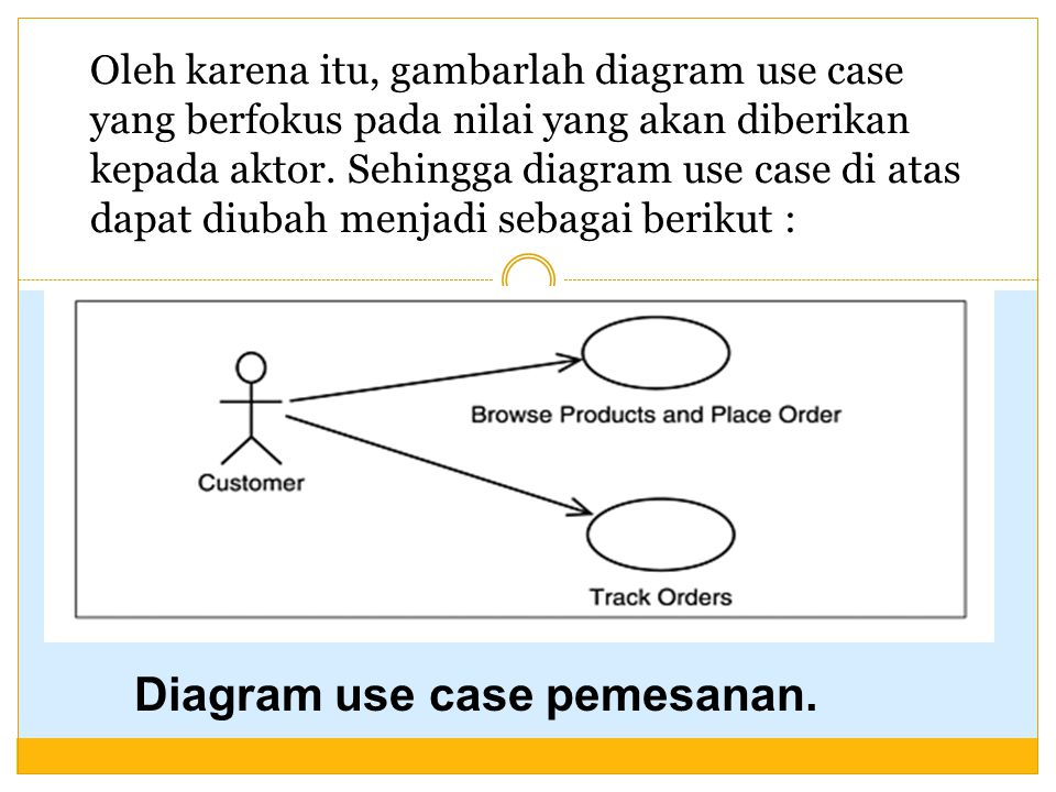 Diagram use case pemesanan.