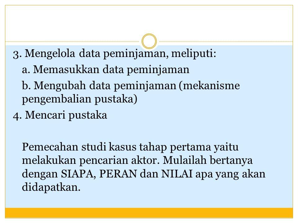 3. Mengelola data peminjaman, meliputi: