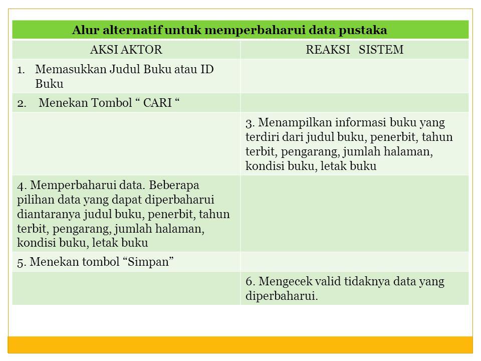 Alur alternatif untuk memperbaharui data pustaka