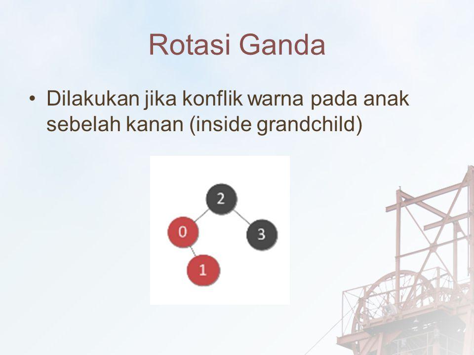 Rotasi Ganda Dilakukan jika konflik warna pada anak sebelah kanan (inside grandchild)