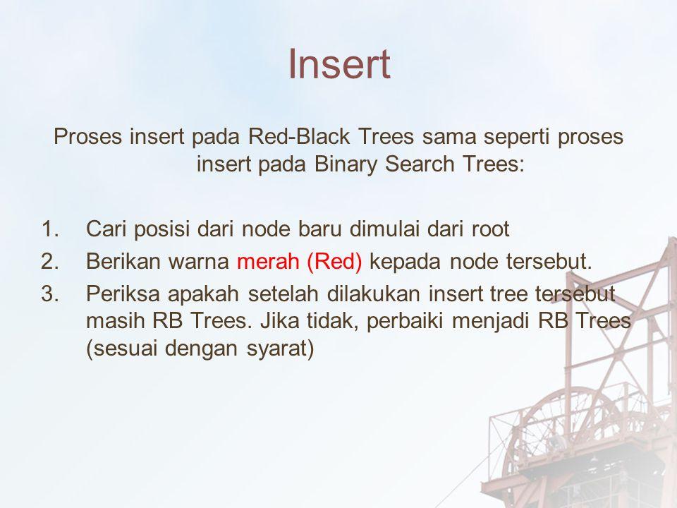 Insert Proses insert pada Red-Black Trees sama seperti proses insert pada Binary Search Trees: Cari posisi dari node baru dimulai dari root.