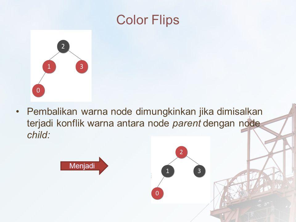 Color Flips Pembalikan warna node dimungkinkan jika dimisalkan terjadi konflik warna antara node parent dengan node child: