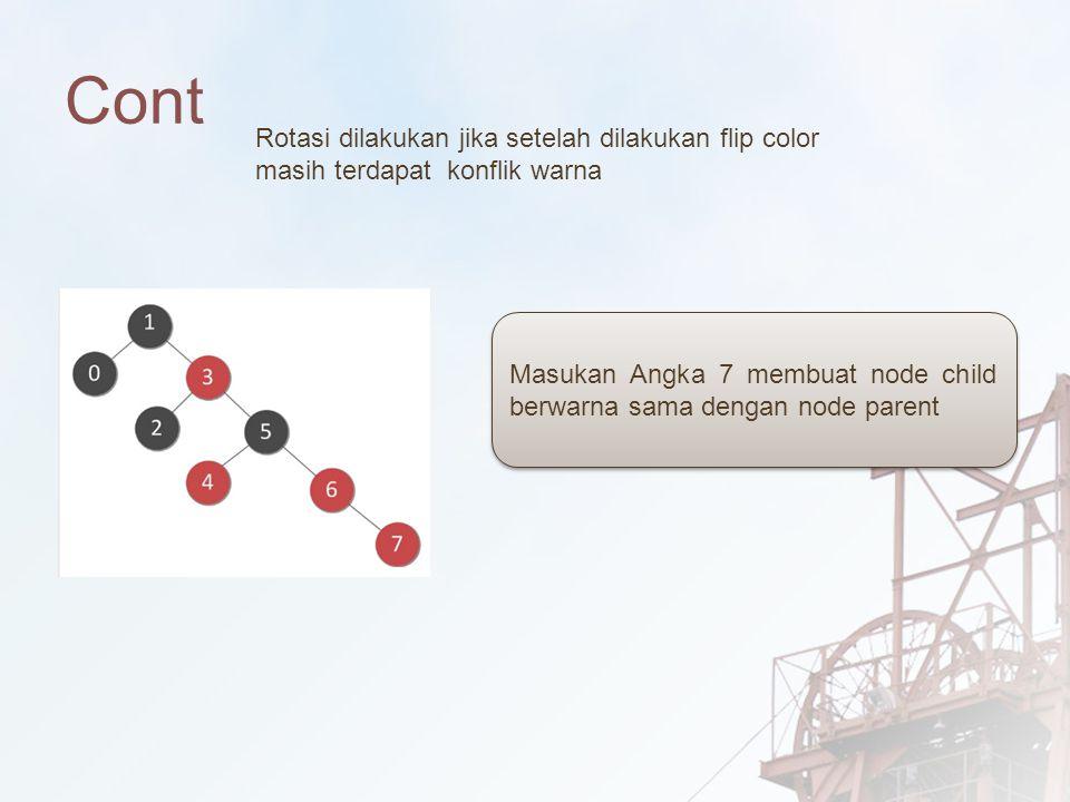 Cont Rotasi dilakukan jika setelah dilakukan flip color masih terdapat konflik warna.