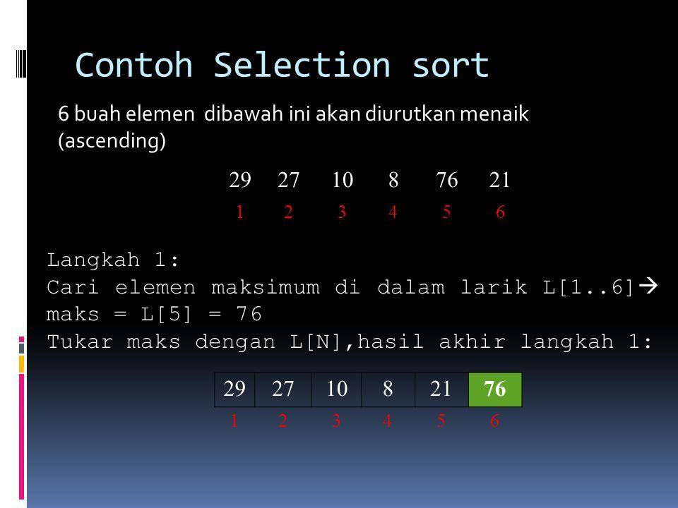 Contoh Selection sort 6 buah elemen dibawah ini akan diurutkan menaik (ascending) 29. 27. 10. 8.