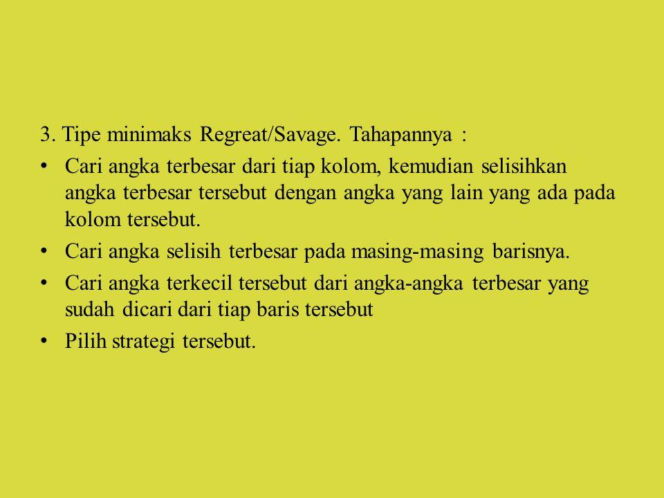 3. Tipe minimaks Regreat/Savage. Tahapannya :
