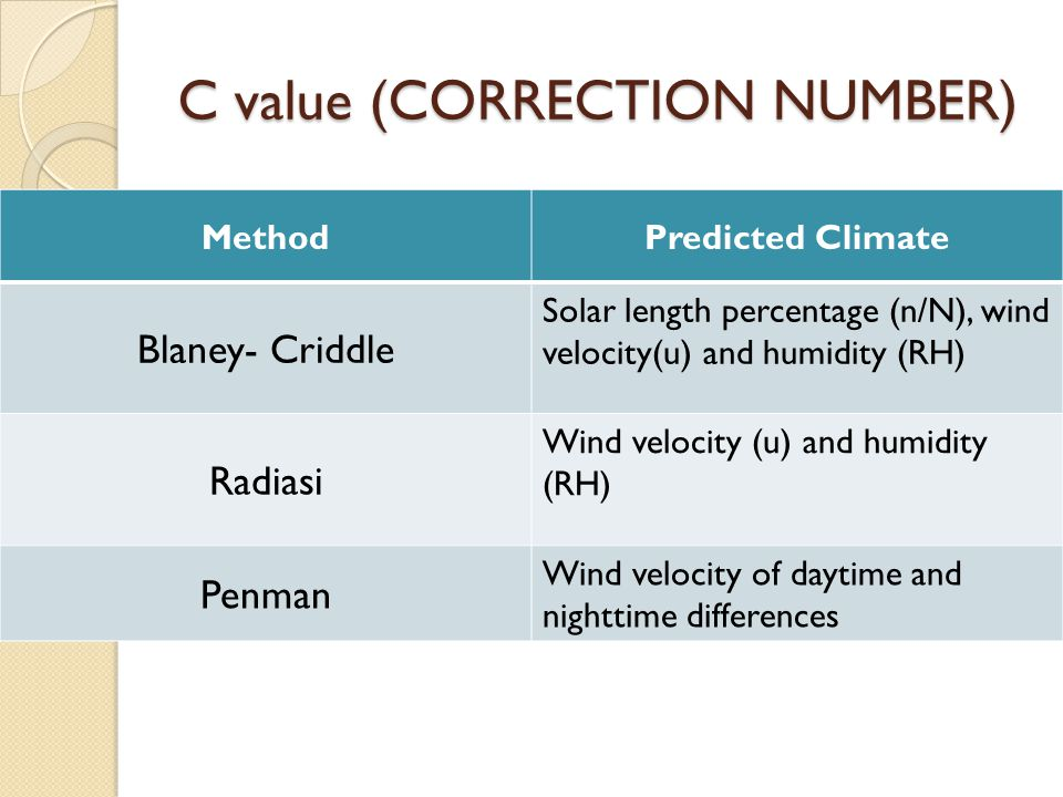 C value (CORRECTION NUMBER)