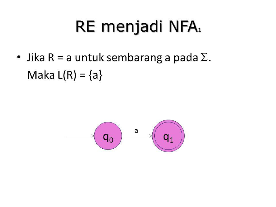 RE menjadi NFA1 Jika R = a untuk sembarang a pada . Maka L(R) = {a}