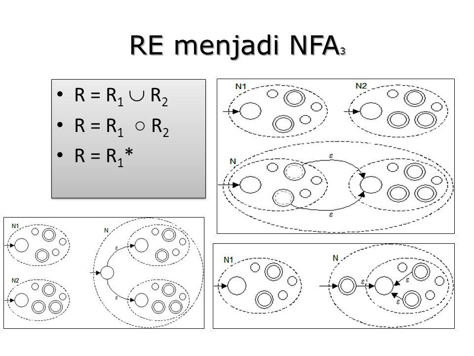 RE menjadi NFA3 R = R1  R2 R = R1 ○ R2 R = R1*