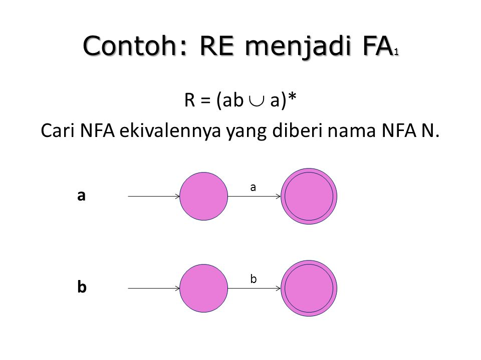 R = (ab  a)* Cari NFA ekivalennya yang diberi nama NFA N.