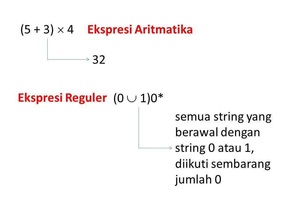 (5 + 3)  4 Ekspresi Aritmatika. 32. Ekspresi Reguler.