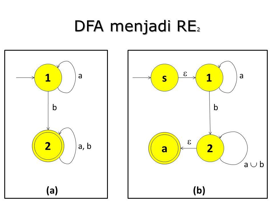 DFA menjadi RE2 1 2 a a, b b (a) 1 a a  b b s  2 (b)
