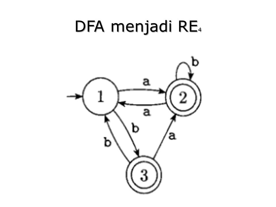 DFA menjadi RE4