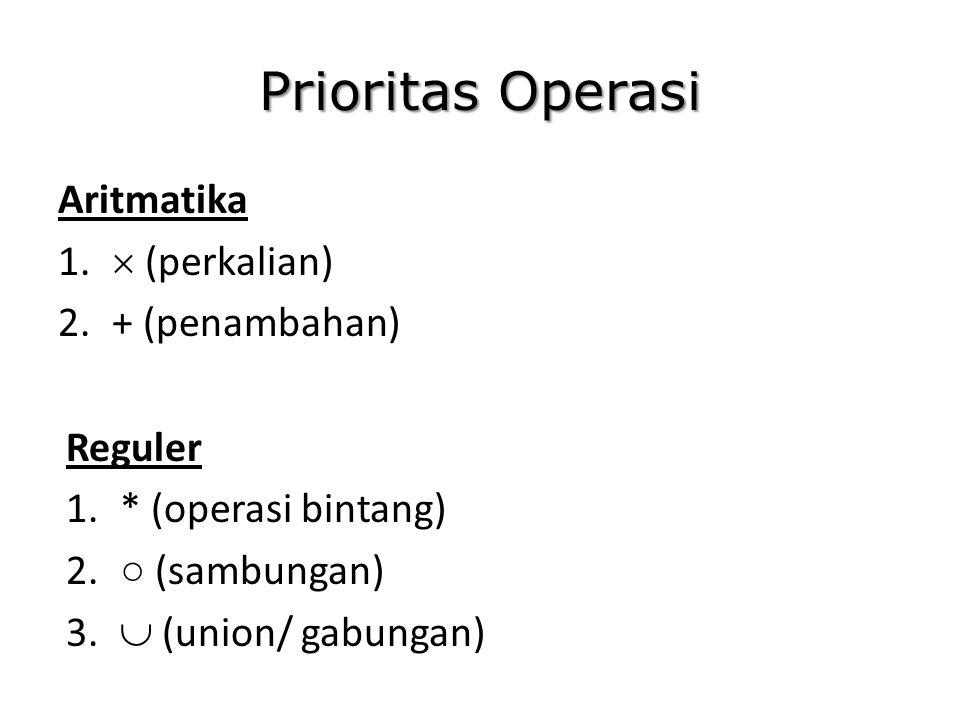 Prioritas Operasi Aritmatika  (perkalian) + (penambahan) Reguler