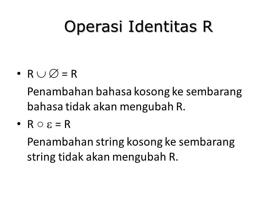 Operasi Identitas R R   = R