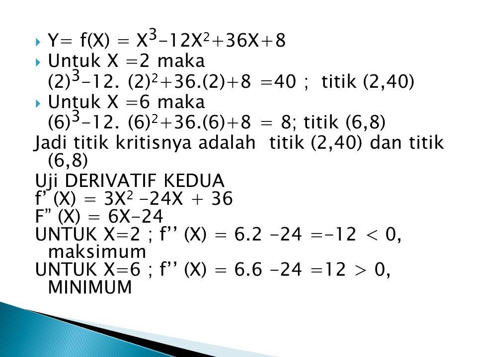 Y= f(X) = X3-12X2+36X+8 Untuk X =2 maka. (2)3-12. (2)2+36.(2)+8 =40 ; titik (2,40) Untuk X =6 maka.