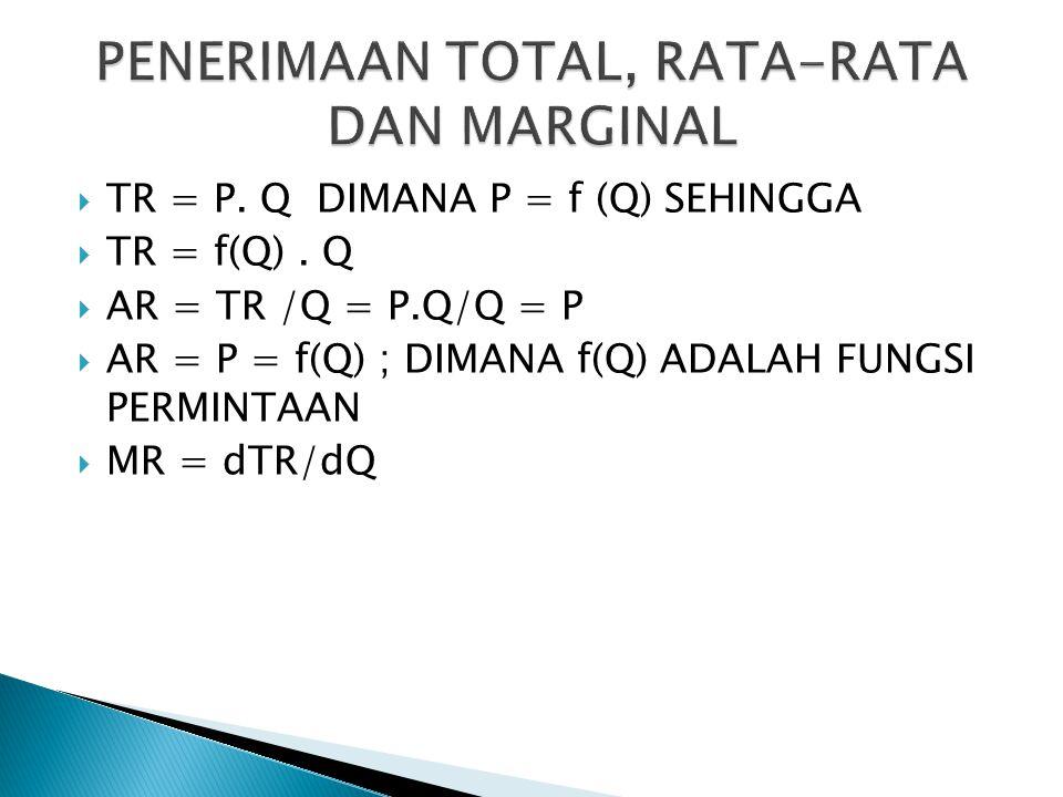 PENERIMAAN TOTAL, RATA-RATA DAN MARGINAL