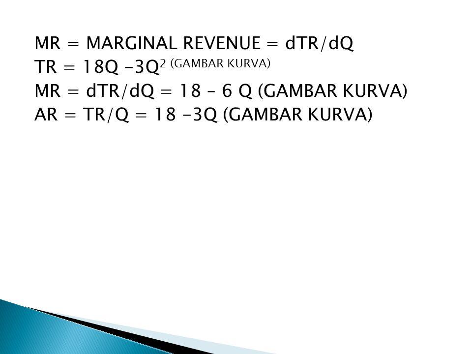 MR = MARGINAL REVENUE = dTR/dQ TR = 18Q -3Q2 (GAMBAR KURVA) MR = dTR/dQ = 18 – 6 Q (GAMBAR KURVA) AR = TR/Q = 18 -3Q (GAMBAR KURVA)