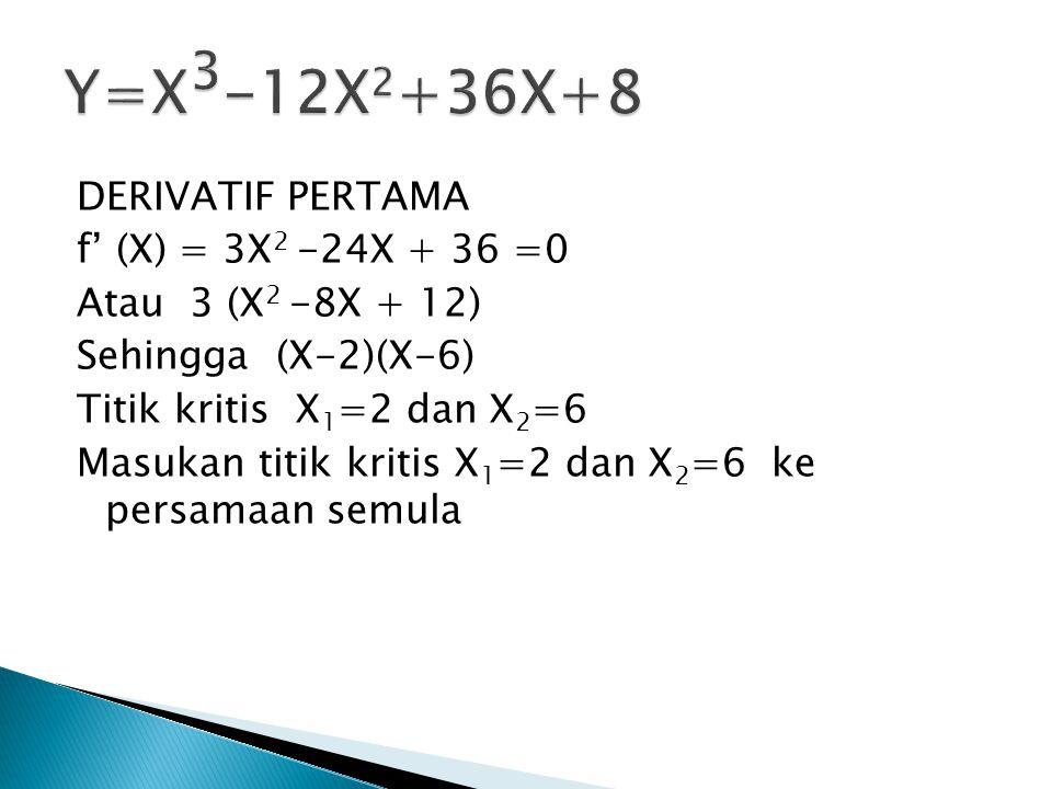 Y=X3-12X2+36X+8