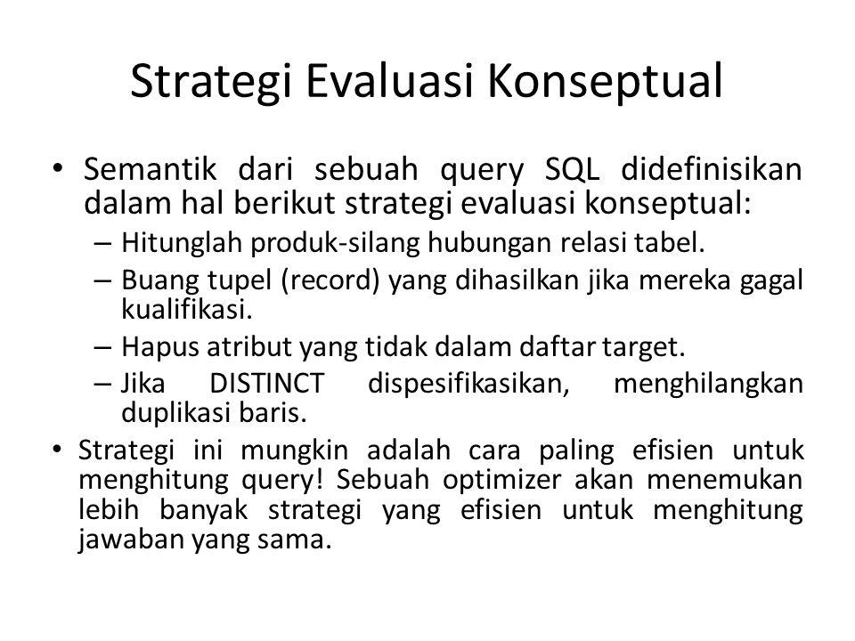 Strategi Evaluasi Konseptual